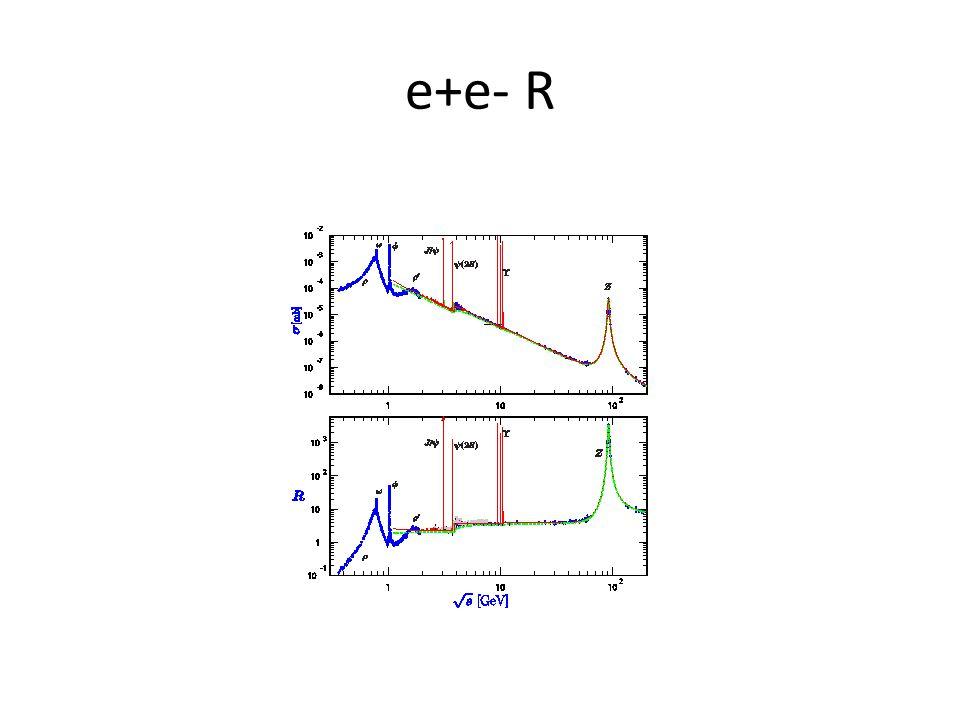 e+e- R