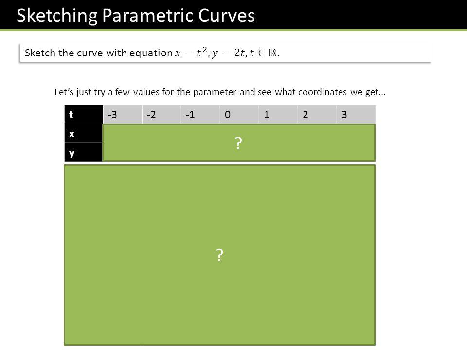 Solving Problems involving Parametric Equations ? ? ? Q Q