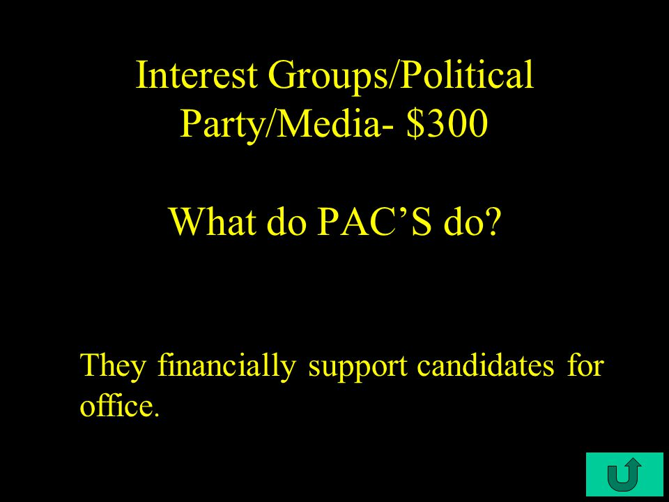 C3-200 Interest Groups/Political Party/Media- $200 What is a media event.