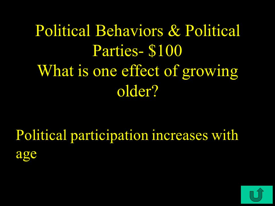 C3-$500 Interest Groups/Political Party/Media- $500 What creates PAC'S.