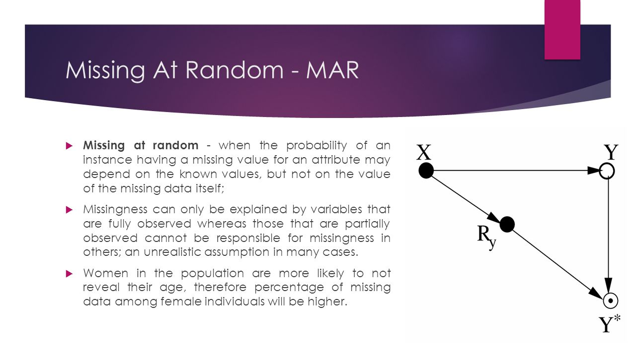 Missing At Random - MAR  Missing at random - when the probability of an instance having a missing value for an attribute may depend on the known valu