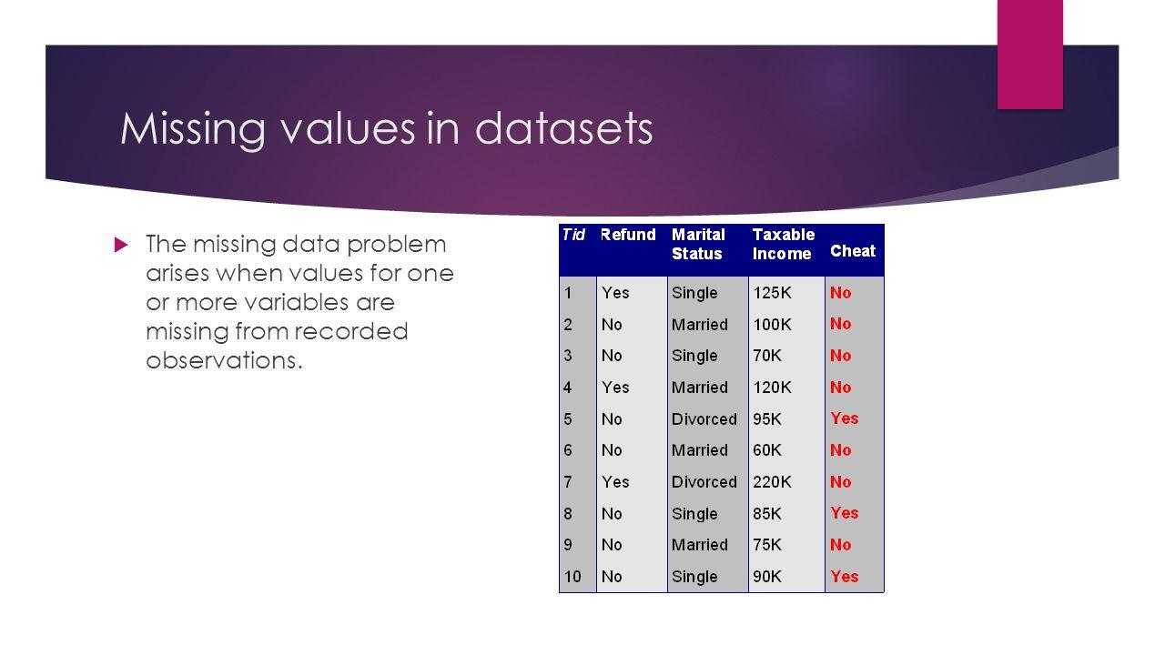 Eliminating data attributes