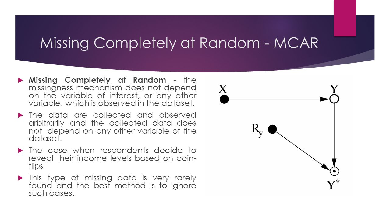 Missing Completely at Random - MCAR  Missing Completely at Random - the missingness mechanism does not depend on the variable of interest, or any oth