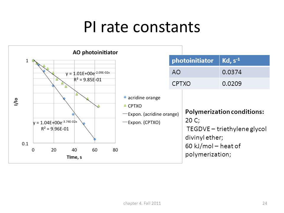 PI rate constants photoinitiatorKd, s -1 AO0.0374 CPTXO0.0209 Polymerization conditions: 20 C; TEGDVE – triethylene glycol divinyl ether; 60 kJ/mol – heat of polymerization; chapter 4.