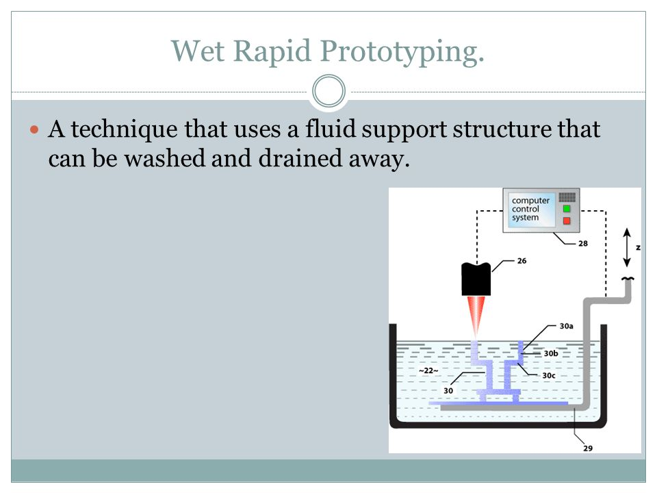Wet Rapid Prototyping. A technique that uses a fluid support structure that can be washed and drained away.