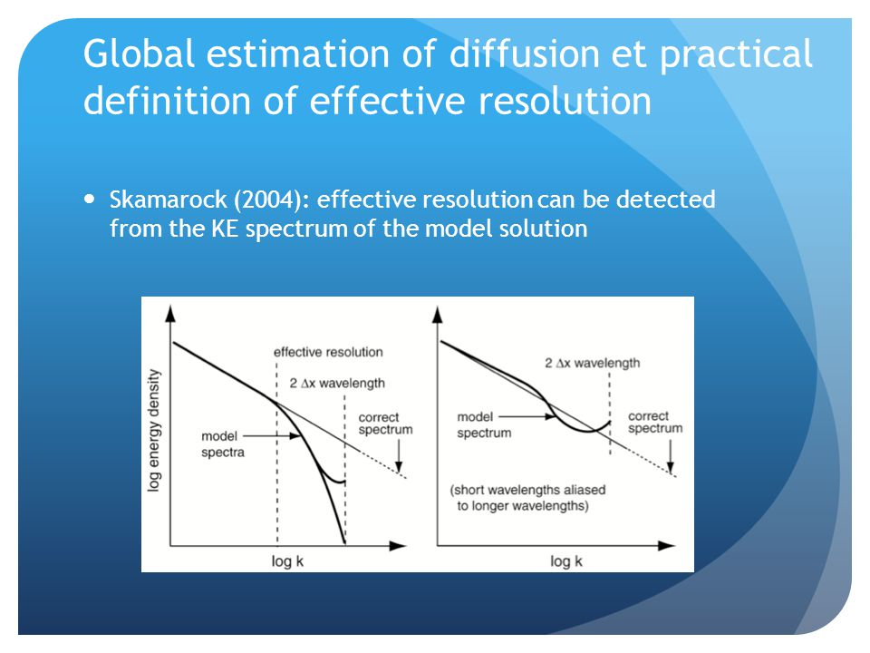 Global estimation of diffusion et practical definition of effective resolution Skamarock (2004): effective resolution can be detected from the KE spectrum of the model solution