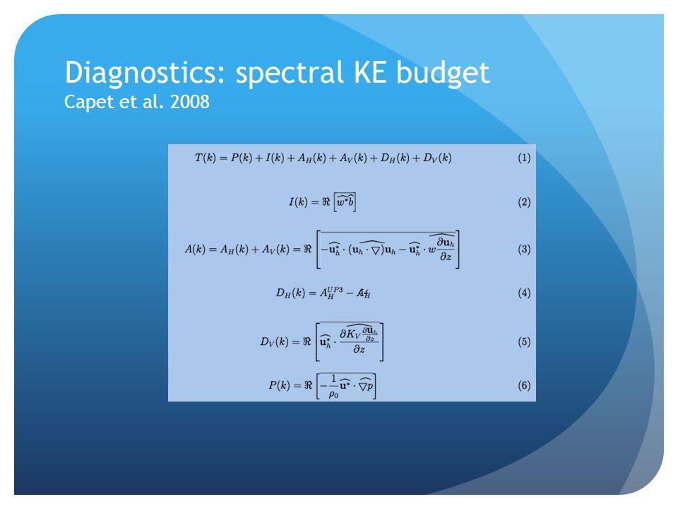 Diagnostics: spectral KE budget Capet et al. 2008 C4
