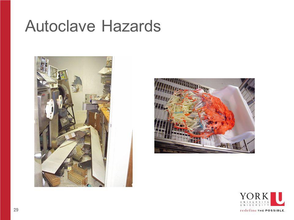29 Autoclave Hazards