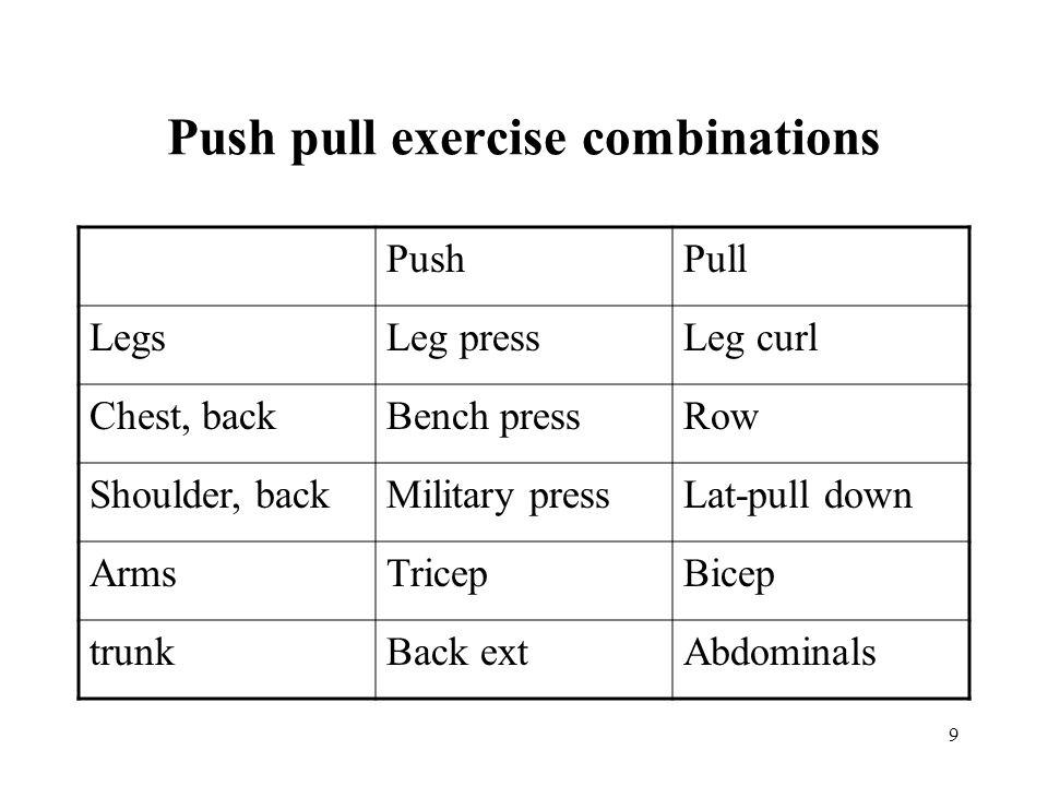 9 Push pull exercise combinations PushPull LegsLeg pressLeg curl Chest, backBench pressRow Shoulder, backMilitary pressLat-pull down ArmsTricepBicep trunkBack extAbdominals