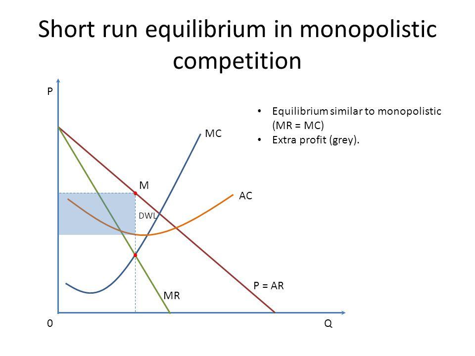 Short run equilibrium in monopolistic competition MC AC P = AR MR Q P 0 M Equilibrium similar to monopolistic (MR = MC) Extra profit (grey). DWL