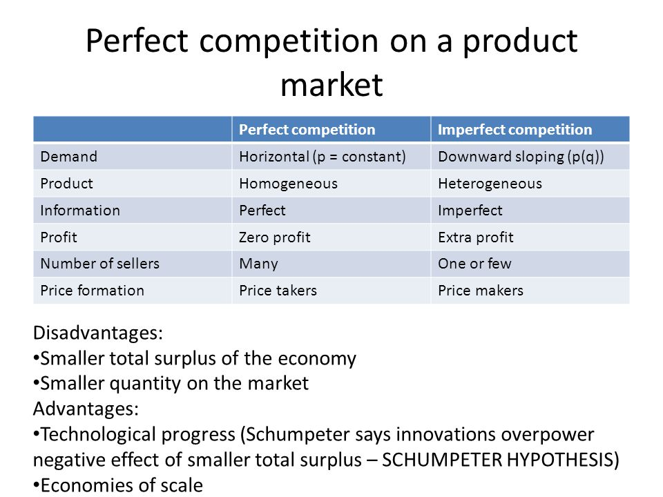 Perfect competition on a product market Perfect competitionImperfect competition DemandHorizontal (p = constant)Downward sloping (p(q)) ProductHomogeneousHeterogeneous InformationPerfectImperfect ProfitZero profitExtra profit Number of sellersManyOne or few Price formationPrice takersPrice makers Disadvantages: Smaller total surplus of the economy Smaller quantity on the market Advantages: Technological progress (Schumpeter says innovations overpower negative effect of smaller total surplus – SCHUMPETER HYPOTHESIS) Economies of scale