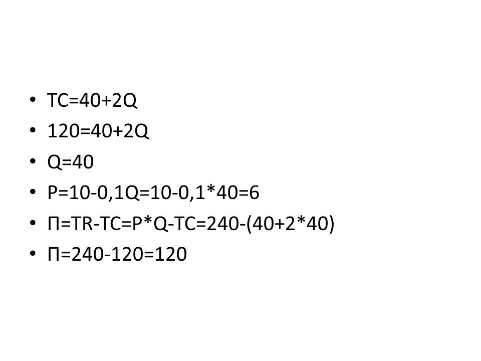 TC=40+2Q 120=40+2Q Q=40 P=10-0,1Q=10-0,1*40=6 Π=TR-TC=P*Q-TC=240-(40+2*40) Π=240-120=120