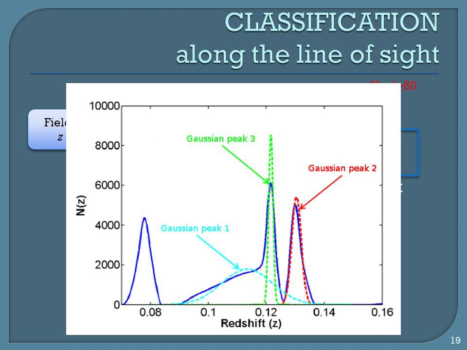 Fields z Fields z f(z) wavelets Packets Peaks Ngal>50 EMMIX 19