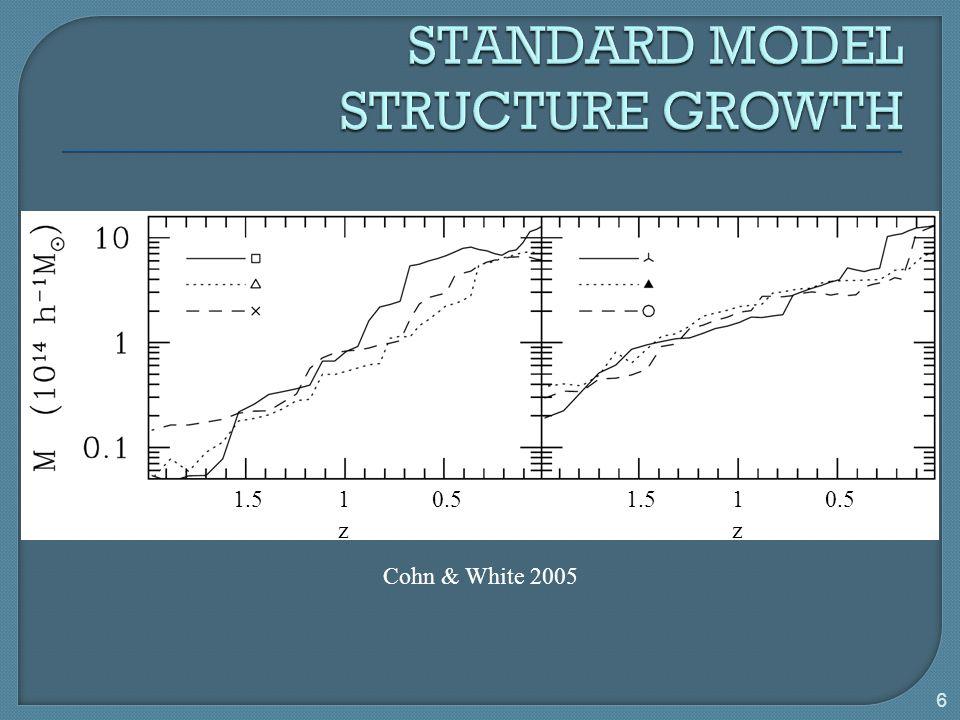 6 Cohn & White 2005 1.510.5 z 1.510.5 z