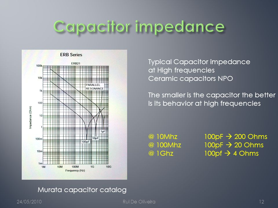 24/05/2010Rui De Oliveira12 Typical Capacitor impedance at High frequencies Ceramic capacitors NPO The smaller is the capacitor the better Is its beha