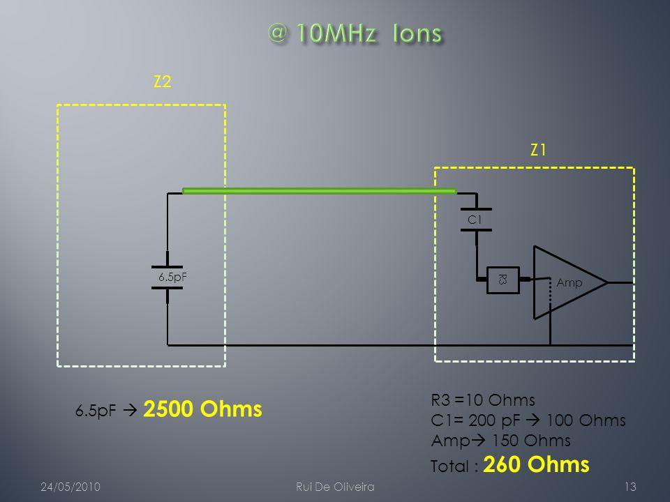 24/05/2010Rui De Oliveira13 6.5pFC1 Z1 Z2 Amp R3 6.5pF  2500 Ohms R3 =10 Ohms C1= 200 pF  100 Ohms Amp  150 Ohms Total : 260 Ohms