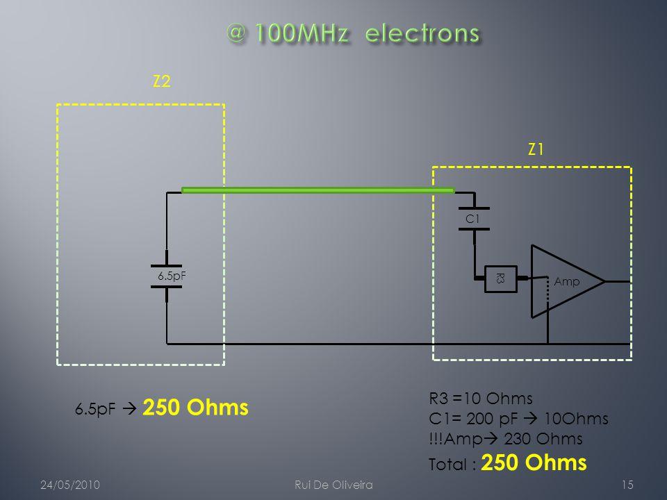 24/05/2010Rui De Oliveira15 6.5pFC1 Z1 Z2 Amp R3 6.5pF  250 Ohms R3 =10 Ohms C1= 200 pF  10Ohms !!!Amp  230 Ohms Total : 250 Ohms