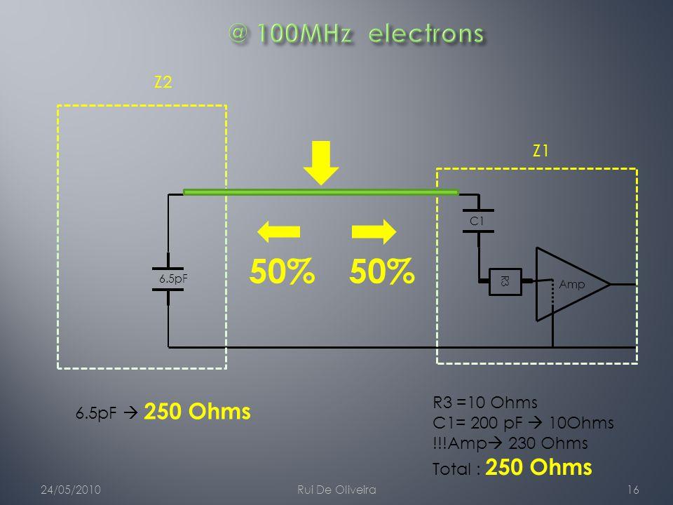 50% 24/05/2010Rui De Oliveira16 6.5pFC1 Z1 Z2 Amp R3 6.5pF  250 Ohms R3 =10 Ohms C1= 200 pF  10Ohms !!!Amp  230 Ohms Total : 250 Ohms 50%