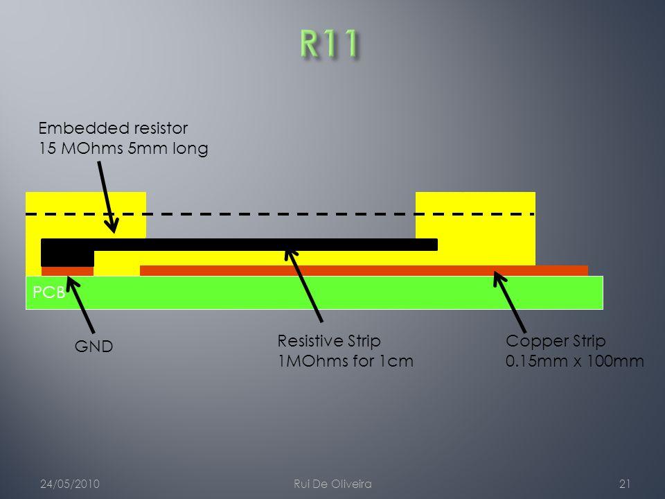 24/05/2010Rui De Oliveira21 PCB Resistive Strip 1MOhms for 1cm Copper Strip 0.15mm x 100mm GND Embedded resistor 15 MOhms 5mm long