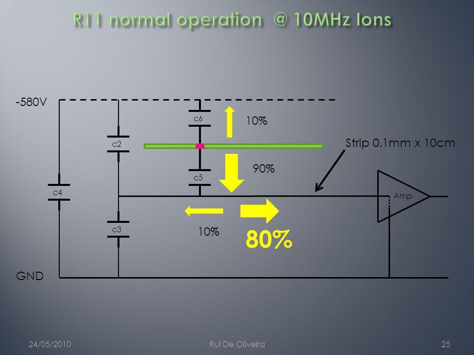 24/05/2010Rui De Oliveira25 c2c3 GND -580V c5c4 Amp c6 Strip 0.1mm x 10cm 10% 90% 10% 80%
