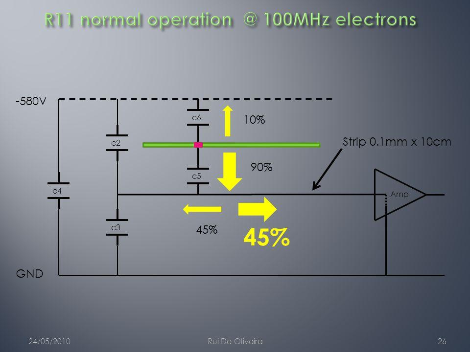 24/05/2010Rui De Oliveira26 c2c3 GND -580V c5c4 Amp c6 Strip 0.1mm x 10cm 10% 90% 45%