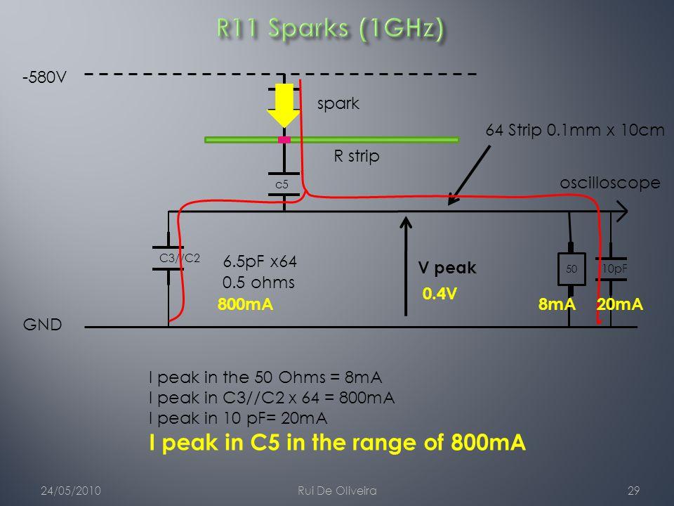 24/05/2010Rui De Oliveira29 C3//C2 GND -580V c5c6 64 Strip 0.1mm x 10cm R strip 50 oscilloscope 10pF V peak spark 6.5pF x64 0.5 ohms 800mA8mA20mA 0.4V I peak in the 50 Ohms = 8mA I peak in C3//C2 x 64 = 800mA I peak in 10 pF= 20mA I peak in C5 in the range of 800mA