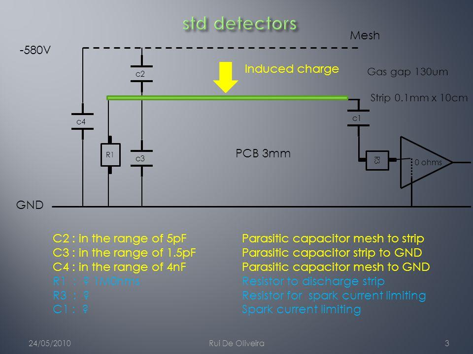 24/05/2010Rui De Oliveira3 R1 c2c3 GND -580V c1 Mesh Strip 0.1mm x 10cm Gas gap 130um PCB 3mm c4 C2 : in the range of 5pFParasitic capacitor mesh to strip C3 : in the range of 1.5pFParasitic capacitor strip to GND C4 : in the range of 4nFParasitic capacitor mesh to GND R1 : .