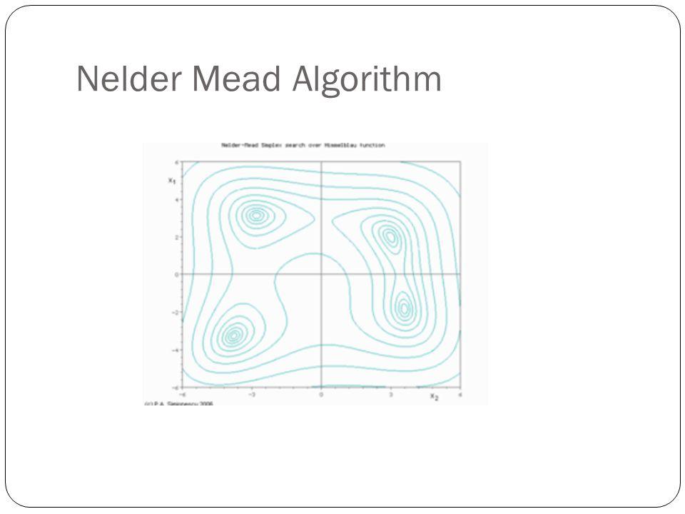 Nelder Mead Algorithm