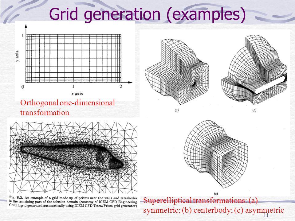 11 Orthogonal one-dimensional transformation Superelliptical transformations: (a) symmetric; (b) centerbody; (c) asymmetric Grid generation (examples)