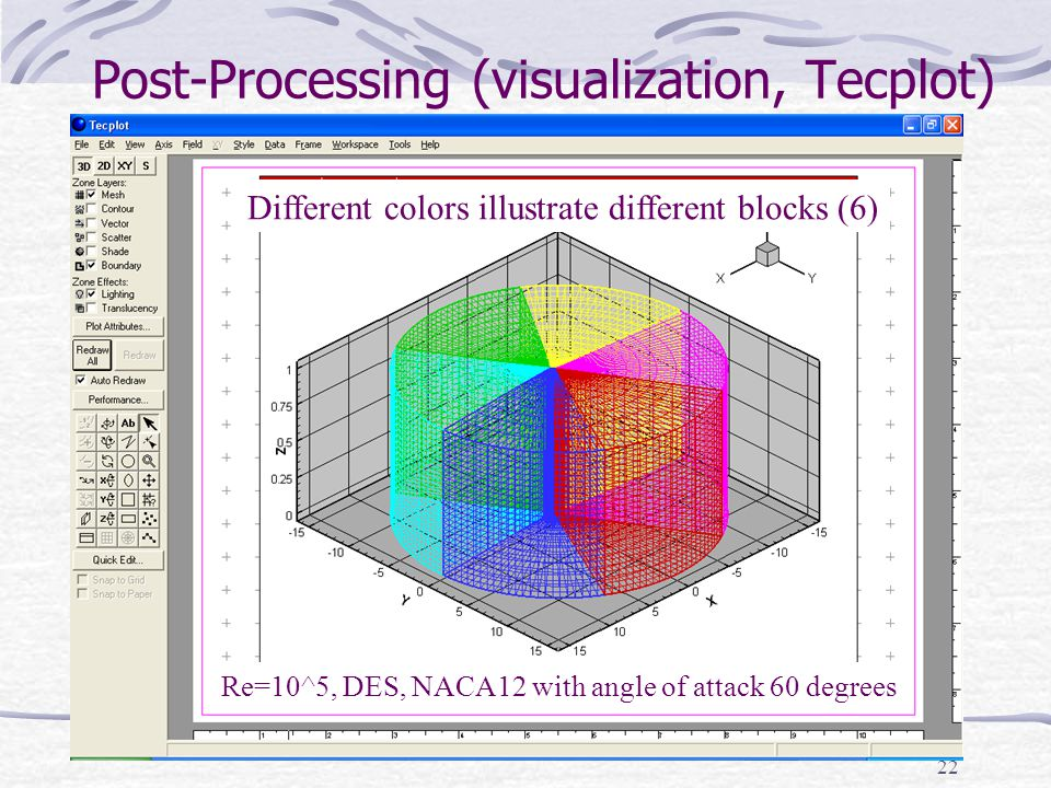22 Post-Processing (visualization, Tecplot) Different colors illustrate different blocks (6) Re=10^5, DES, NACA12 with angle of attack 60 degrees