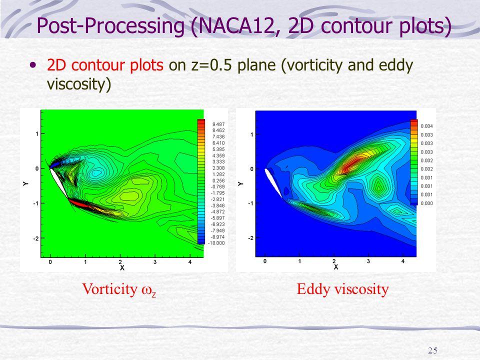 25 Post-Processing (NACA12, 2D contour plots) 2D contour plots on z=0.5 plane (vorticity and eddy viscosity) Vorticity  z Eddy viscosity