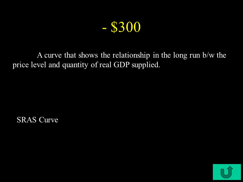 C4-$200 - $200 A curve that shows the relationship in he short run between the price and quantity of real GDP supplied by firms SRAS Curve