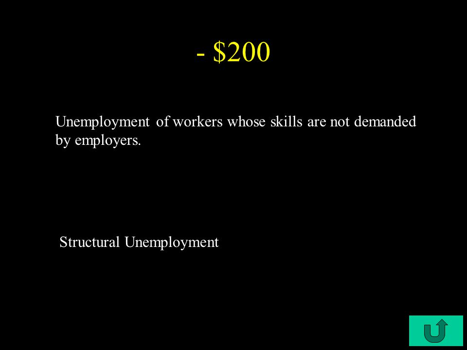 C4-$100 - $100 Type of employment caused by workers voluntarily changing jobs By temporary layoffs.