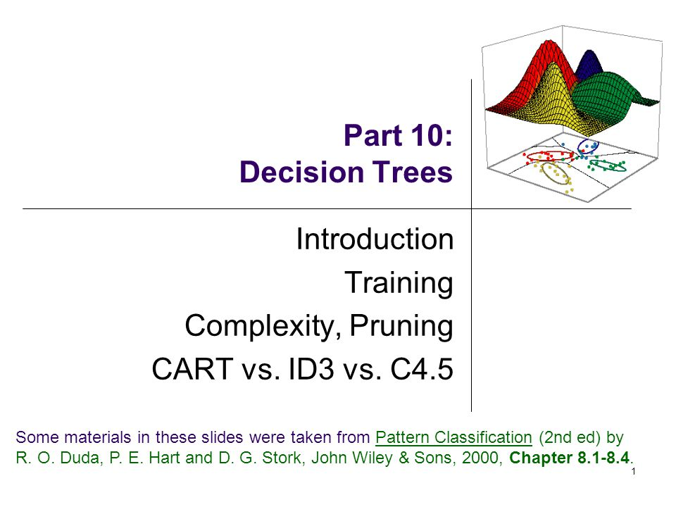 1 Part 10: Decision Trees Introduction Training Complexity, Pruning CART vs. ID3 vs. C4.5 Some materials in these slides were taken from Pattern Class