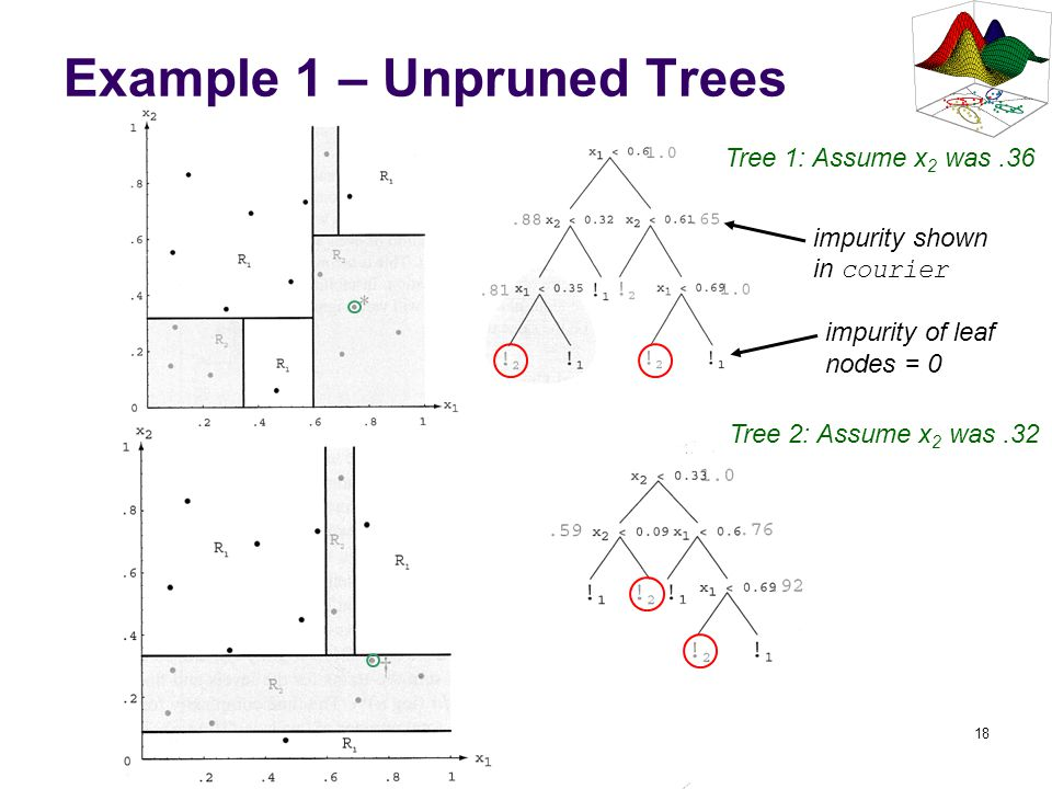18 Example 1 – Unpruned Trees Tree 1: Assume x 2 was.36 Tree 2: Assume x 2 was.32 impurity shown in courier impurity of leaf nodes = 0