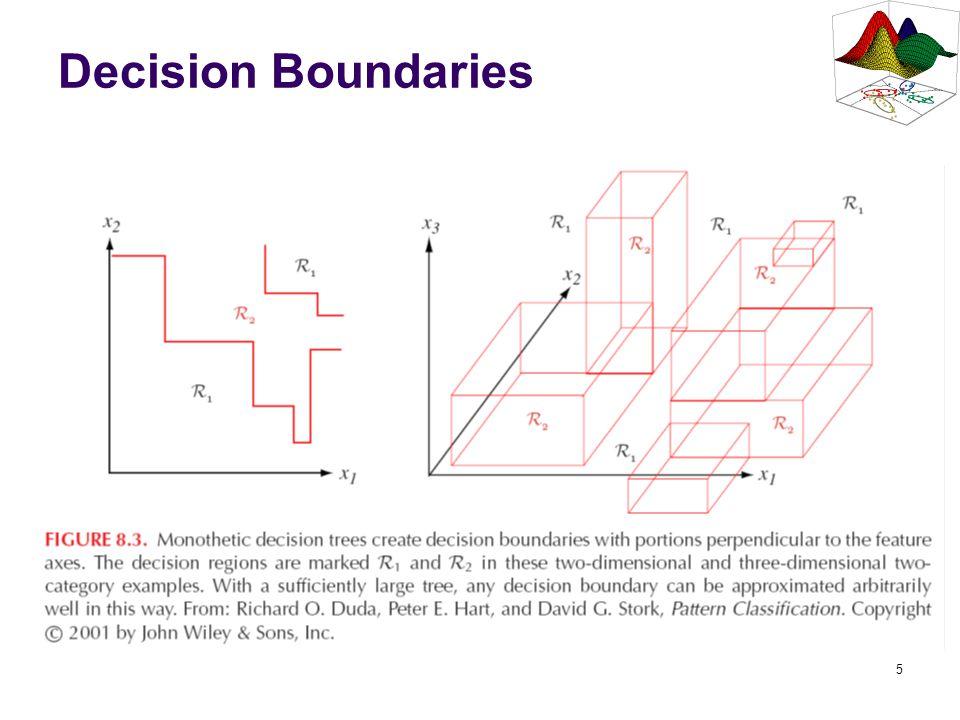 5 Decision Boundaries