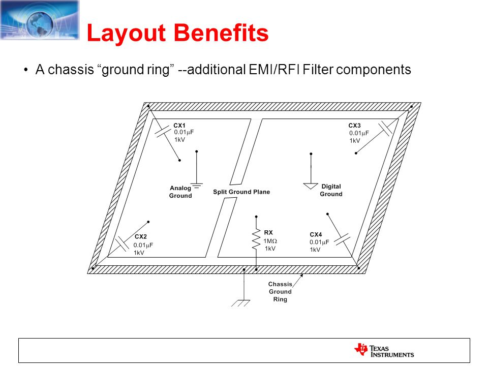 "Layout Benefits A chassis ""ground ring"" --additional EMI/RFI Filter components"