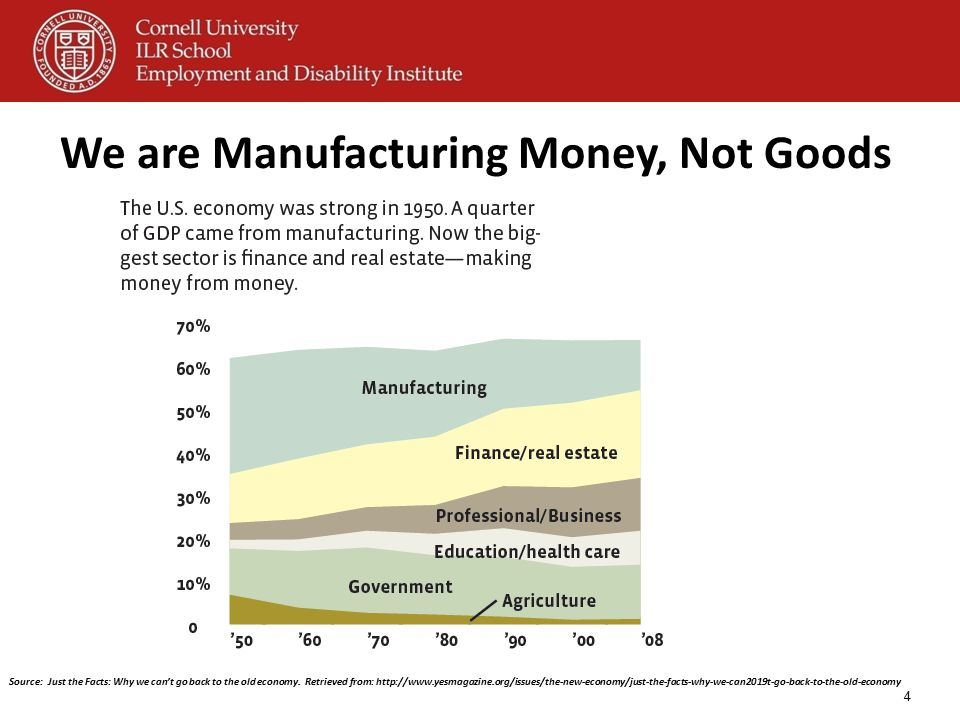 We are Manufacturing Money, Not Goods 4 Source: Just the Facts: Why we can't go back to the old economy. Retrieved from: http://www.yesmagazine.org/is