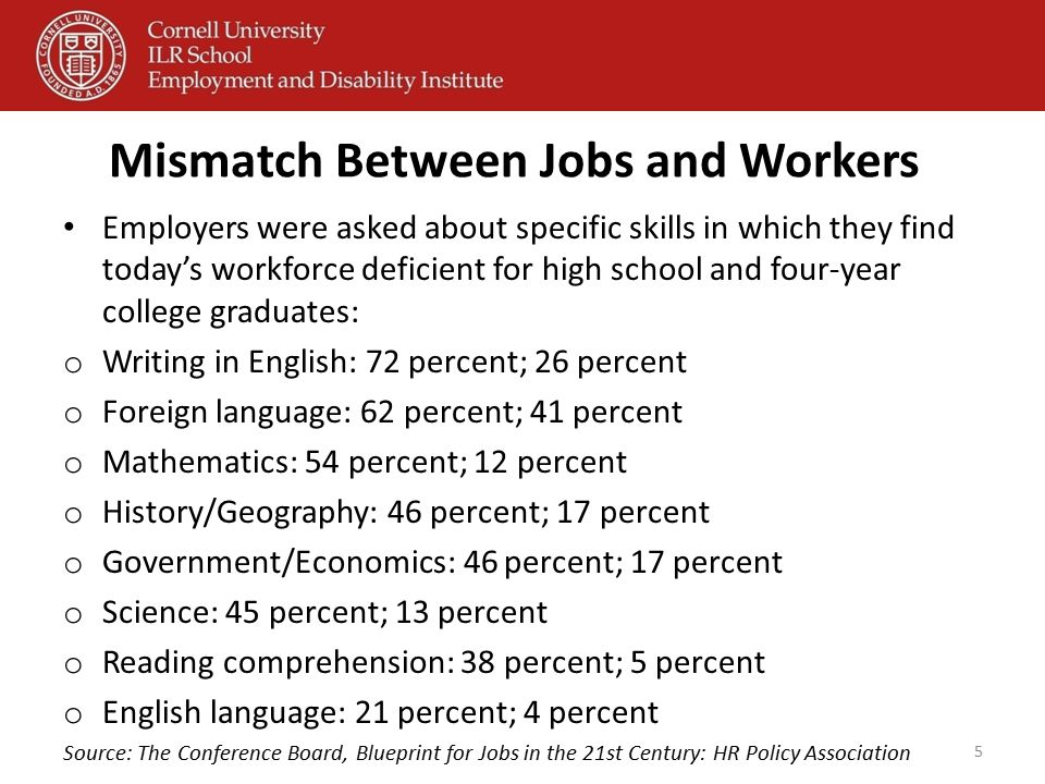 Mismatch Between Jobs and Workers Employers were asked about specific skills in which they find today's workforce deficient for high school and four-y