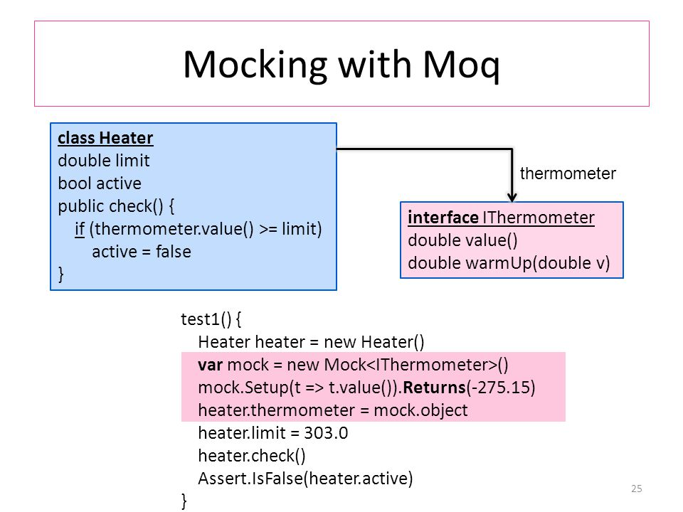 Mocking with Moq 25 test1() { Heater heater = new Heater() var mock = new Mock () mock.Setup(t => t.value()).Returns(-275.15) heater.thermometer = mock.object heater.limit = 303.0 heater.check() Assert.IsFalse(heater.active) } interface IThermometer double value() double warmUp(double v) class Heater double limit bool active public check() { if (thermometer.value() >= limit) active = false } thermometer