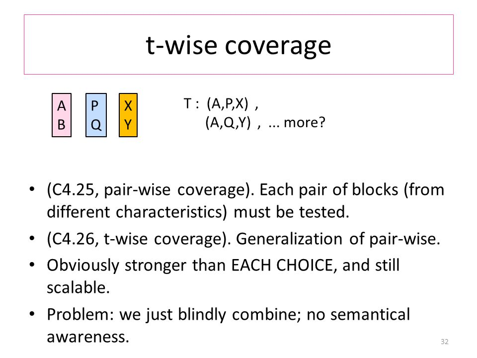 t-wise coverage (C4.25, pair-wise coverage).