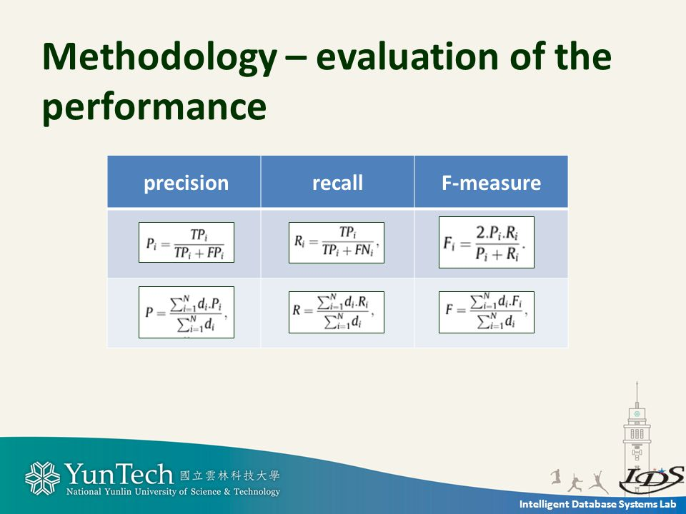 Intelligent Database Systems Lab precisionrecallF-measure Methodology – evaluation of the performance