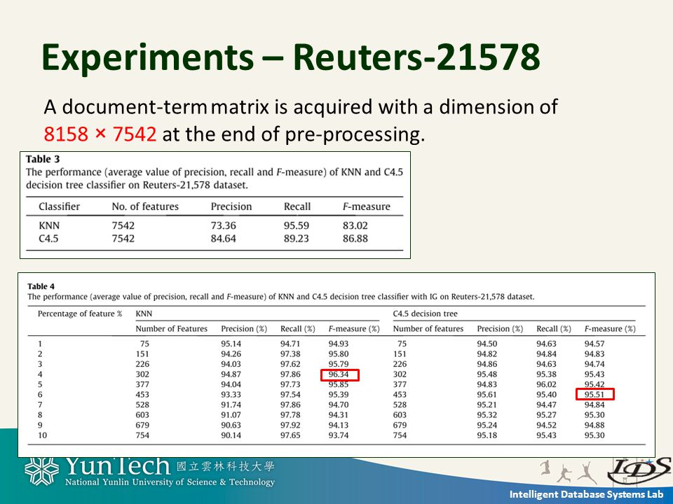 Intelligent Database Systems Lab Experiments – Reuters-21578 A document-term matrix is acquired with a dimension of 8158 × 7542 at the end of pre-processing.