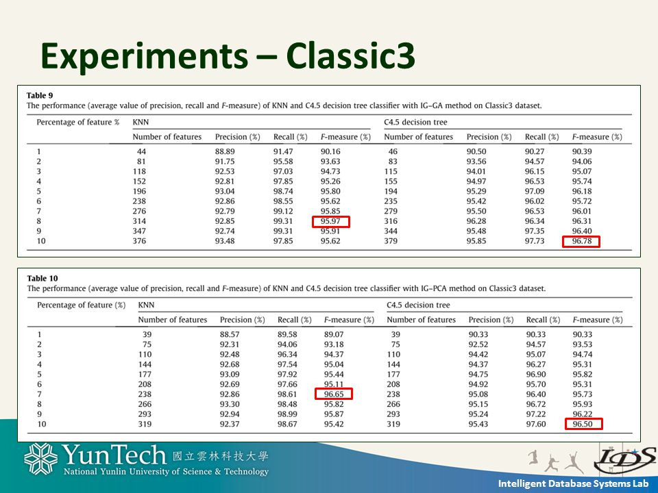 Intelligent Database Systems Lab Experiments – Classic3