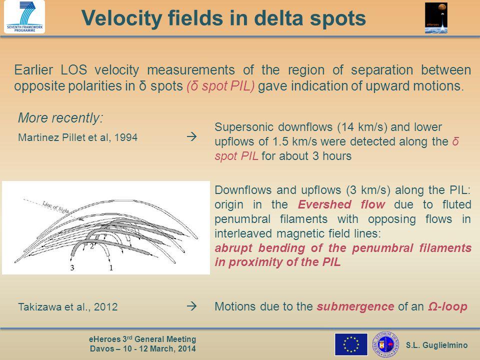 S.L. Guglielmino eHeroes 3 rd General Meeting Davos – 10 - 12 March, 2014 Velocity fields in delta spots Earlier LOS velocity measurements of the regi