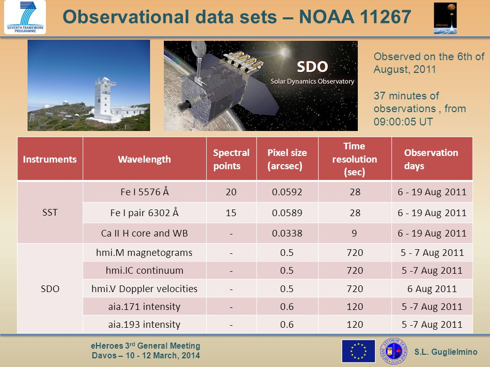S.L. Guglielmino eHeroes 3 rd General Meeting Davos – 10 - 12 March, 2014 Observational data sets – NOAA 11267 InstrumentsWavelength Spectral points P