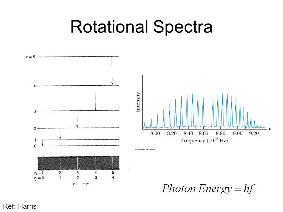 Rotational Spectra Ref: Harris
