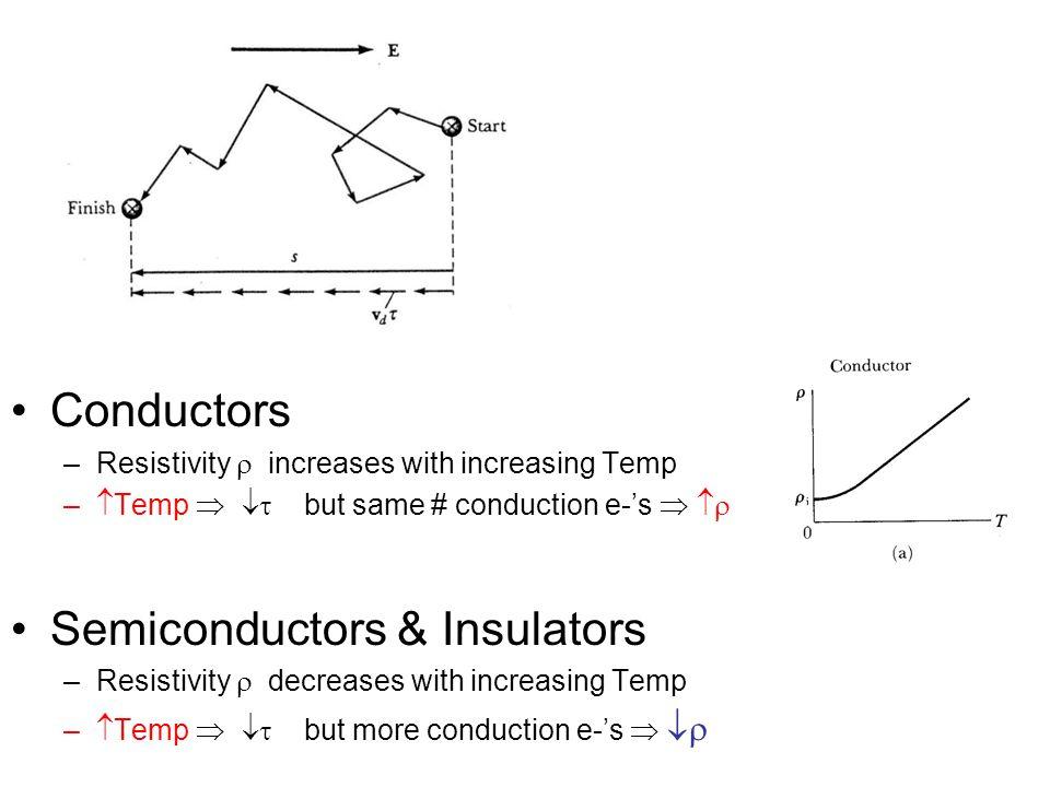 Conductors –Resistivity  increases with increasing Temp –  Temp   but same # conduction e-'s   Semiconductors & Insulators –Resistivity  decr
