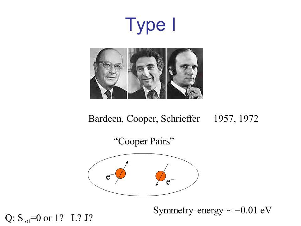 "Type I Bardeen, Cooper, Schrieffer 1957, 1972 ""Cooper Pairs"" Symmetry energy ~  0.01 eV Q: S tot =0 or 1? L? J? e "