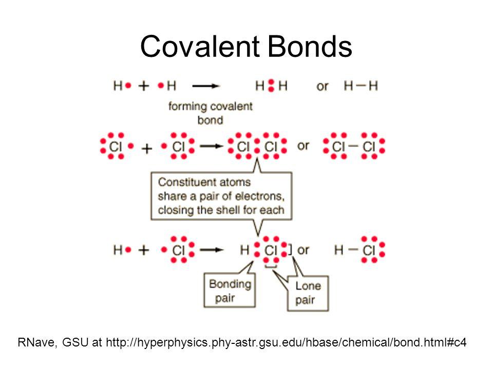Covalent Bonds RNave, GSU at http://hyperphysics.phy-astr.gsu.edu/hbase/chemical/bond.html#c4